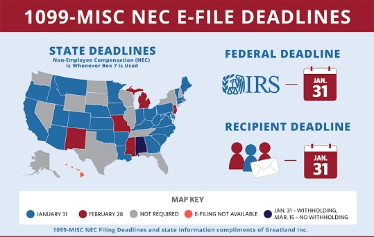 1099-Misc Filing Date, 1099 MISC NEC E-File Deadlines Infographic