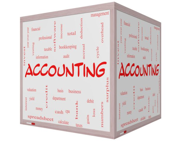 6 Common Accounting Problems Killing Small Business Growth Today, accounting software, accounting package